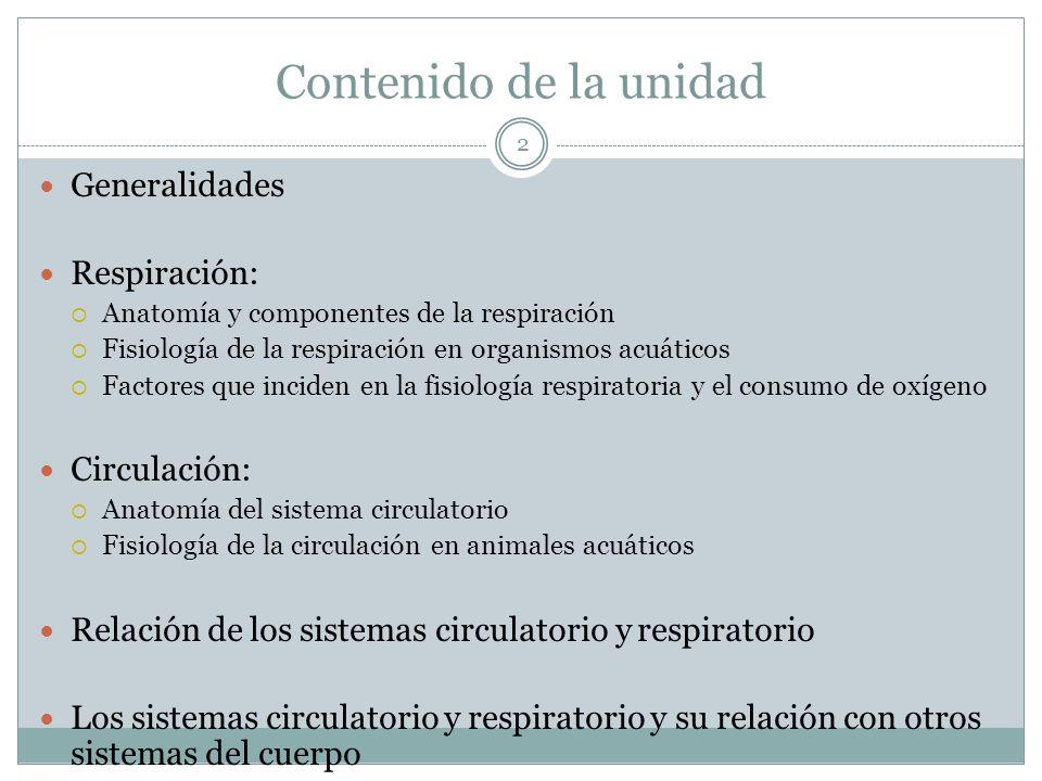 Contenido de la unidad Generalidades Respiración: Circulación: