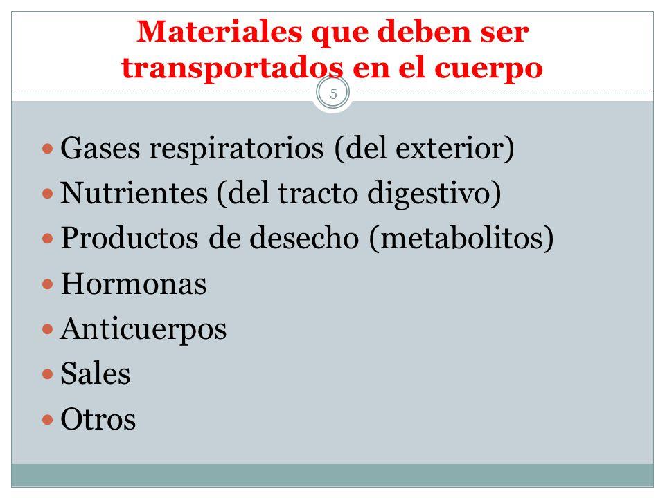 Materiales que deben ser transportados en el cuerpo