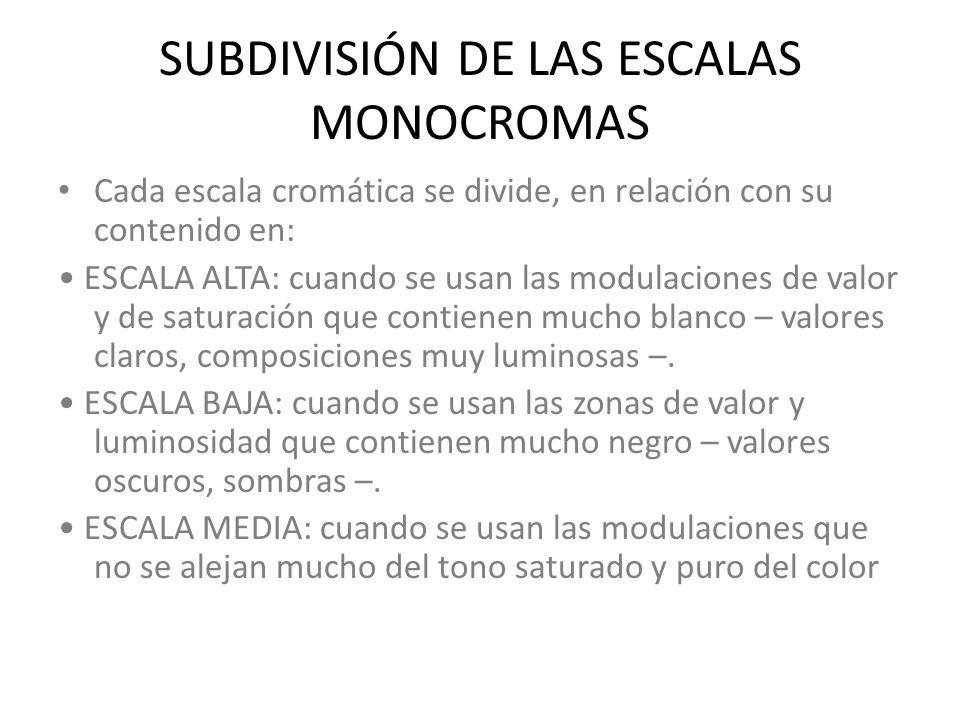 SUBDIVISIÓN DE LAS ESCALAS MONOCROMAS