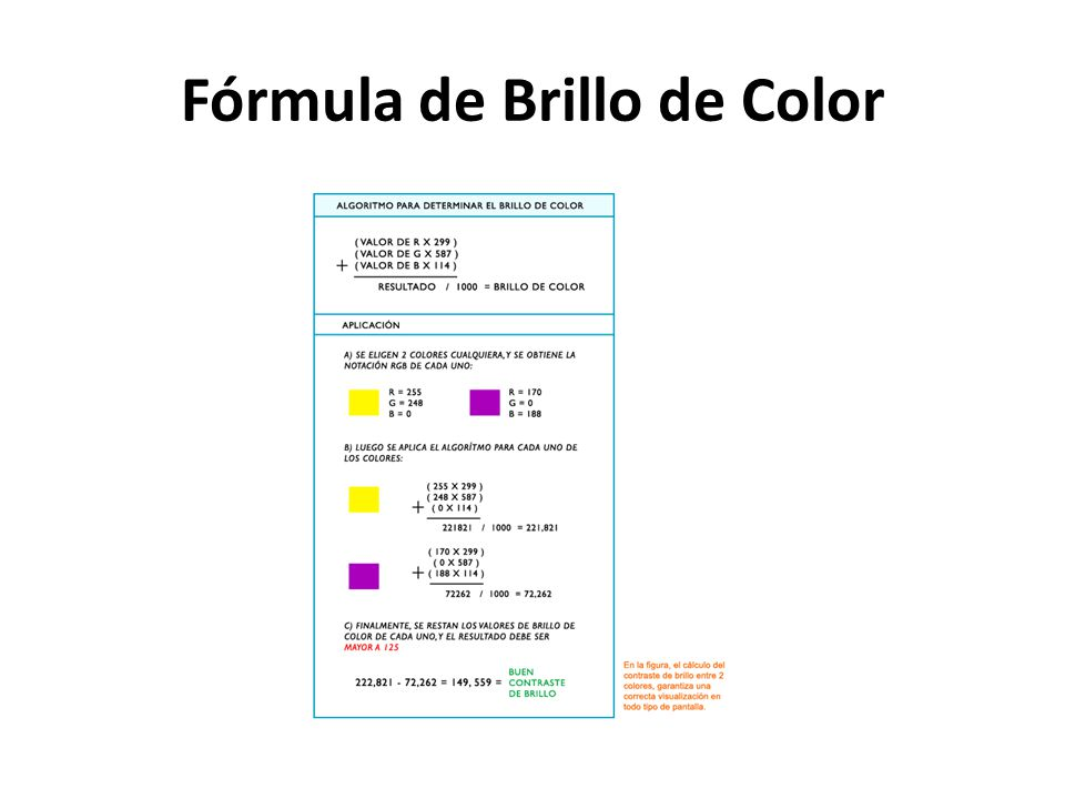 Fórmula de Brillo de Color