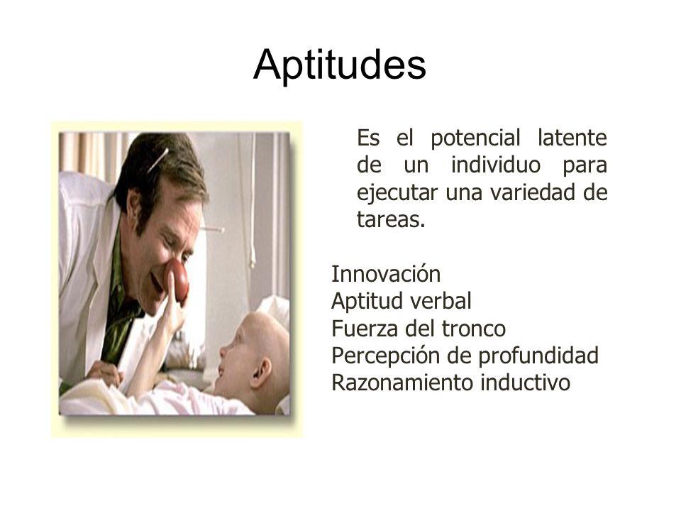 Aptitudes Es el potencial latente de un individuo para ejecutar una variedad de tareas. Innovación.