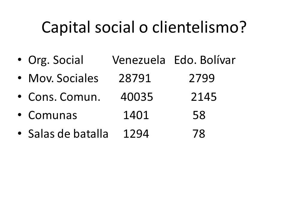 Capital social o clientelismo
