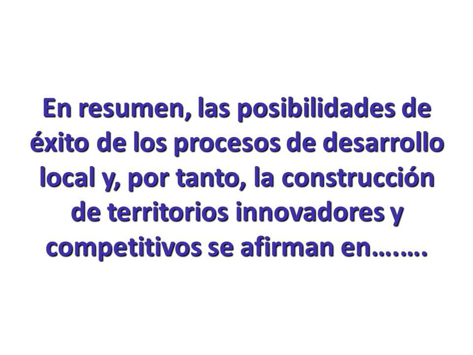 En resumen, las posibilidades de éxito de los procesos de desarrollo local y, por tanto, la construcción de territorios innovadores y competitivos se afirman en….….