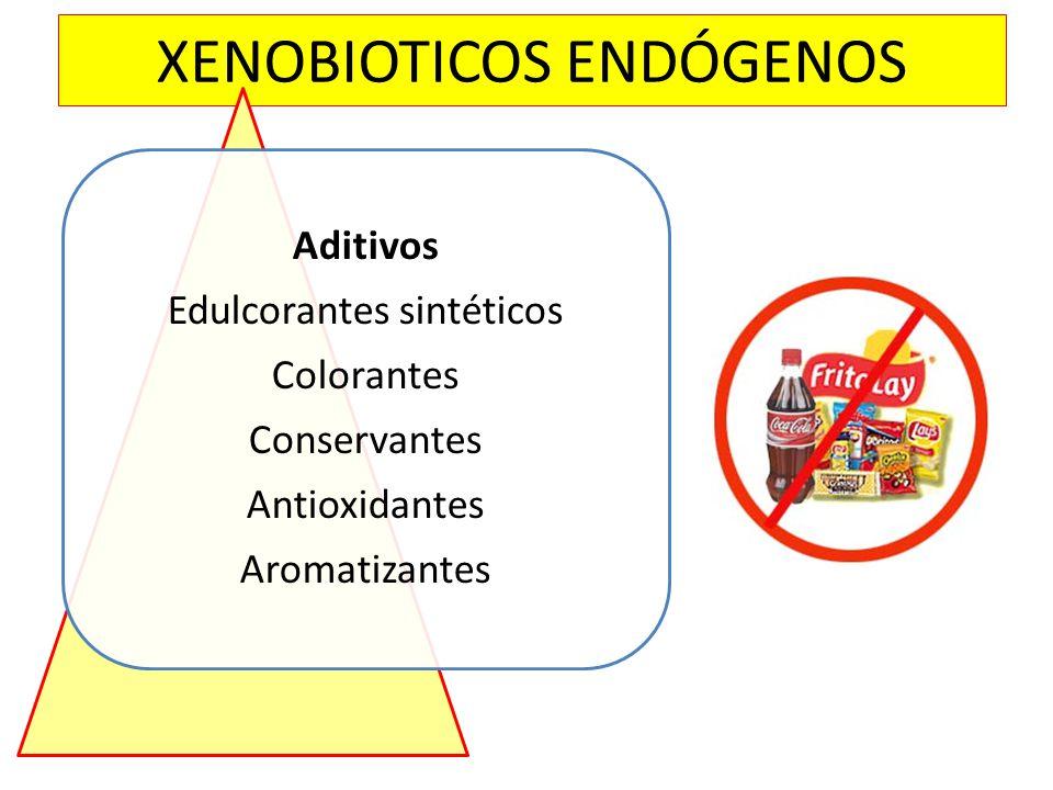XENOBIOTICOS ENDÓGENOS
