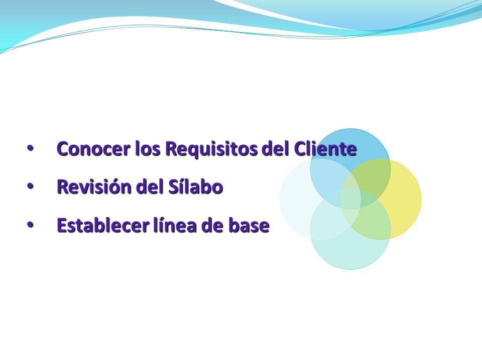 Conocer los Requisitos del Cliente