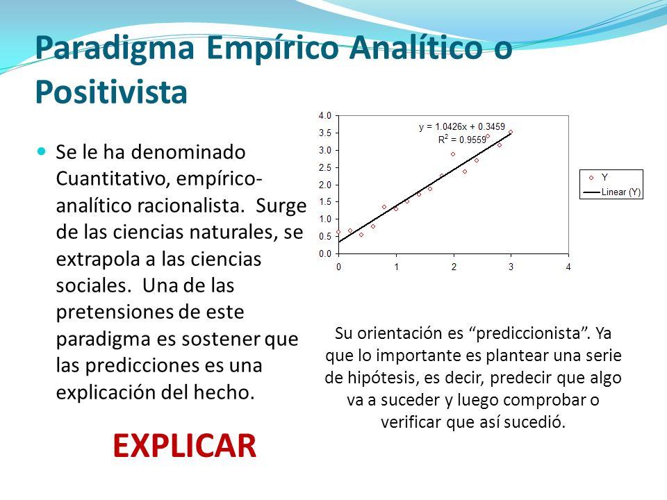 Paradigma Empírico Analítico o Positivista