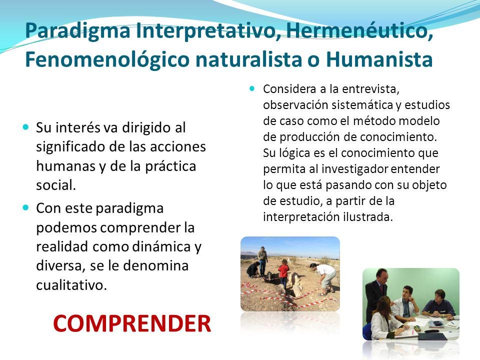 Paradigma Interpretativo, Hermenéutico, Fenomenológico naturalista o Humanista