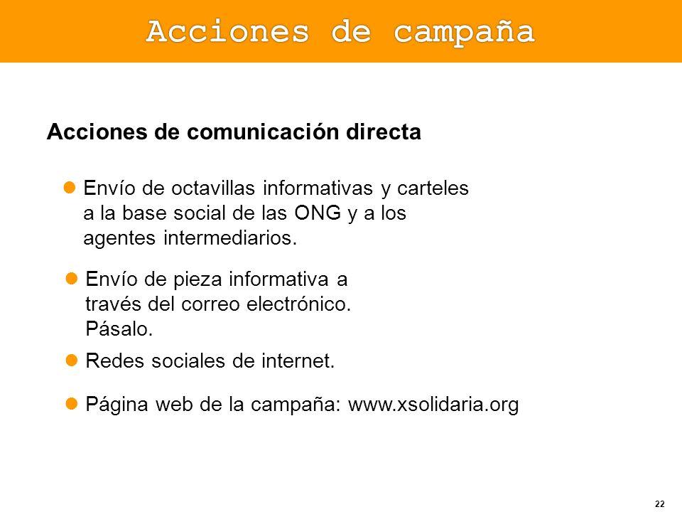 Acciones de campaña Acciones de comunicación directa