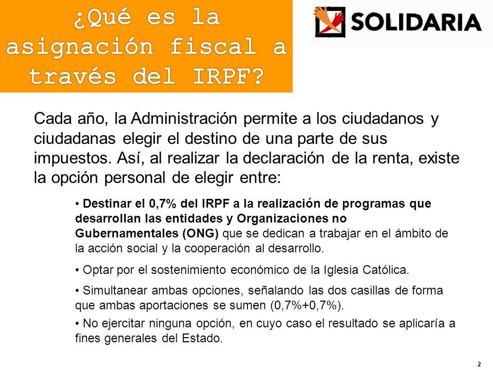 ¿Qué es la asignación fiscal a través del IRPF