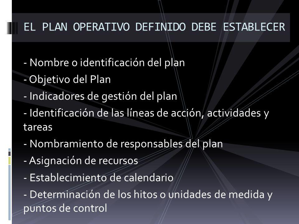 EL PLAN OPERATIVO DEFINIDO DEBE ESTABLECER