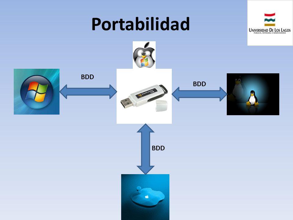 Portabilidad BDD BDD BDD