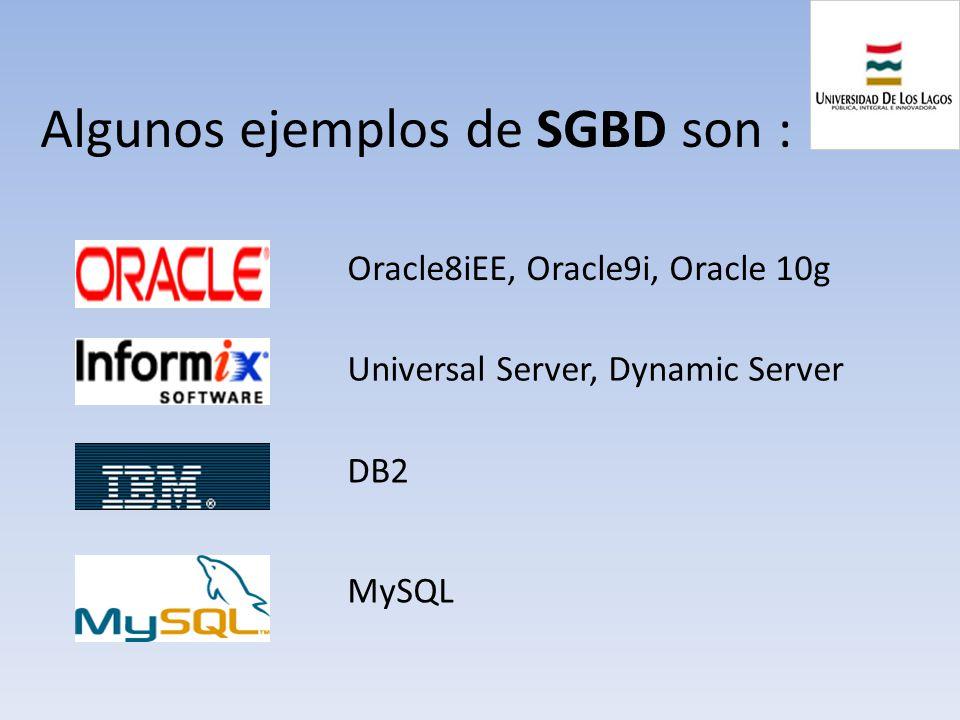 Algunos ejemplos de SGBD son :