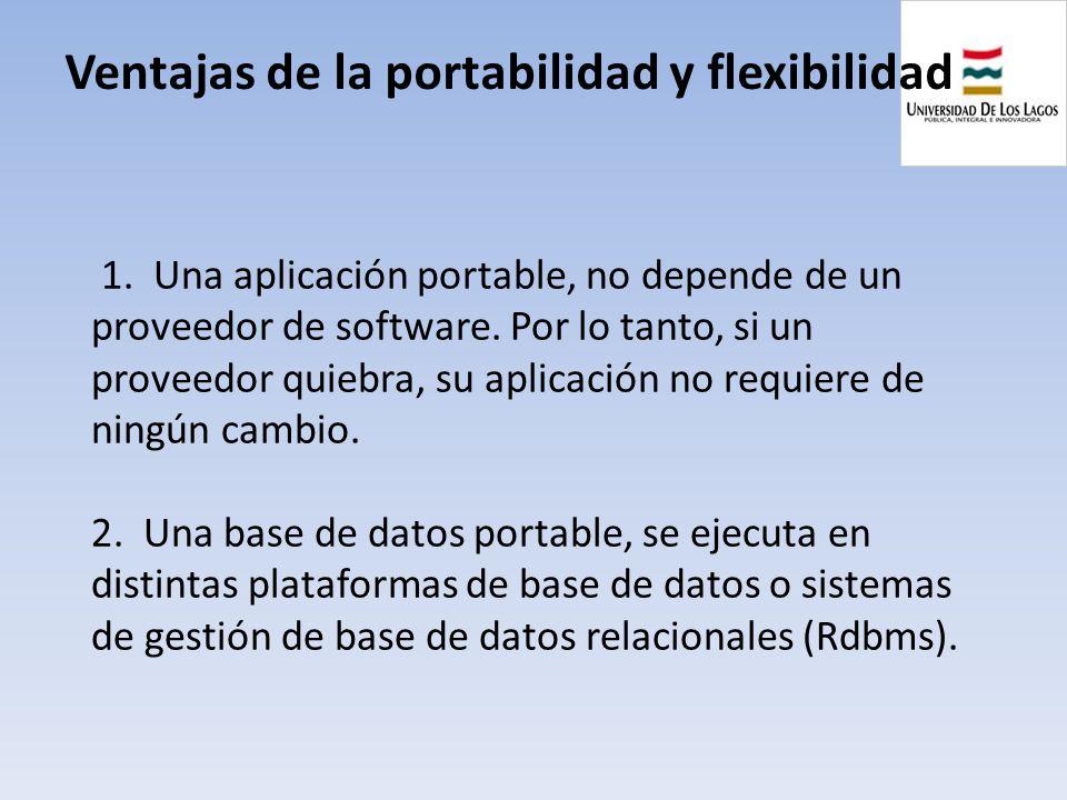 Ventajas de la portabilidad y flexibilidad