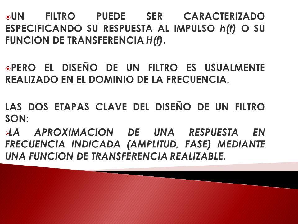 UN FILTRO PUEDE SER CARACTERIZADO ESPECIFICANDO SU RESPUESTA AL IMPULSO h(t) O SU FUNCION DE TRANSFERENCIA H(f).
