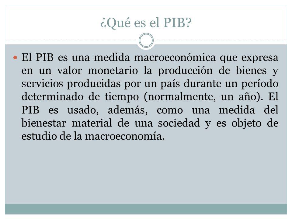 ¿Qué es el PIB