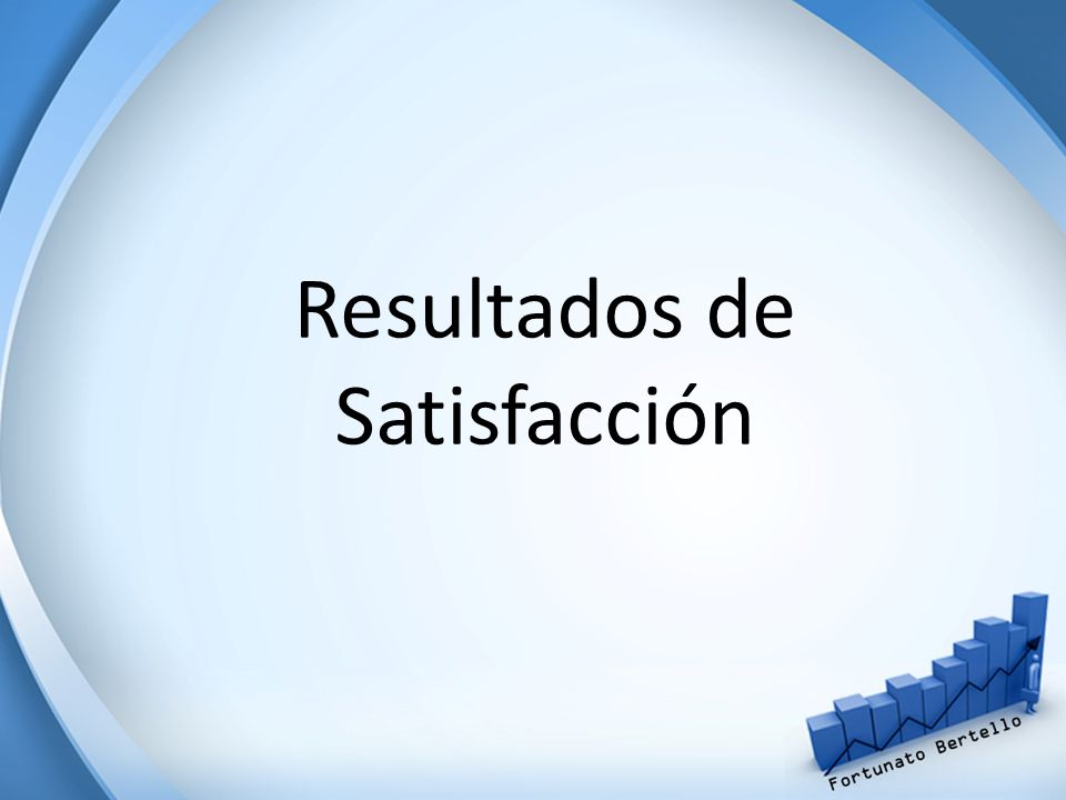 Resultados de Satisfacción