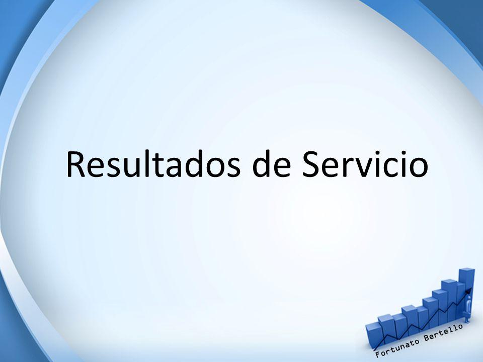 Resultados de Servicio