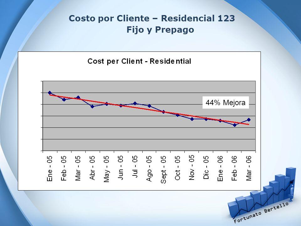 Costo por Cliente – Residencial 123 Fijo y Prepago