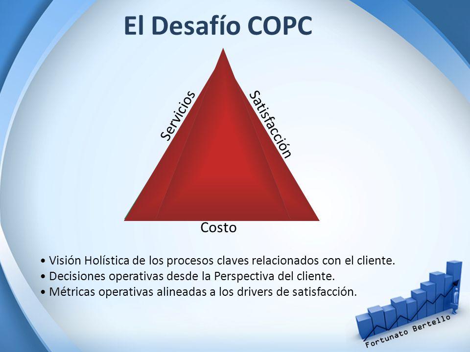 El Desafío COPC Servicios Satisfacción Costo