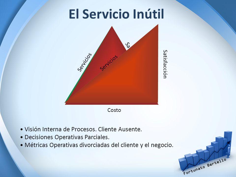 El Servicio Inútil Visión Interna de Procesos. Cliente Ausente.