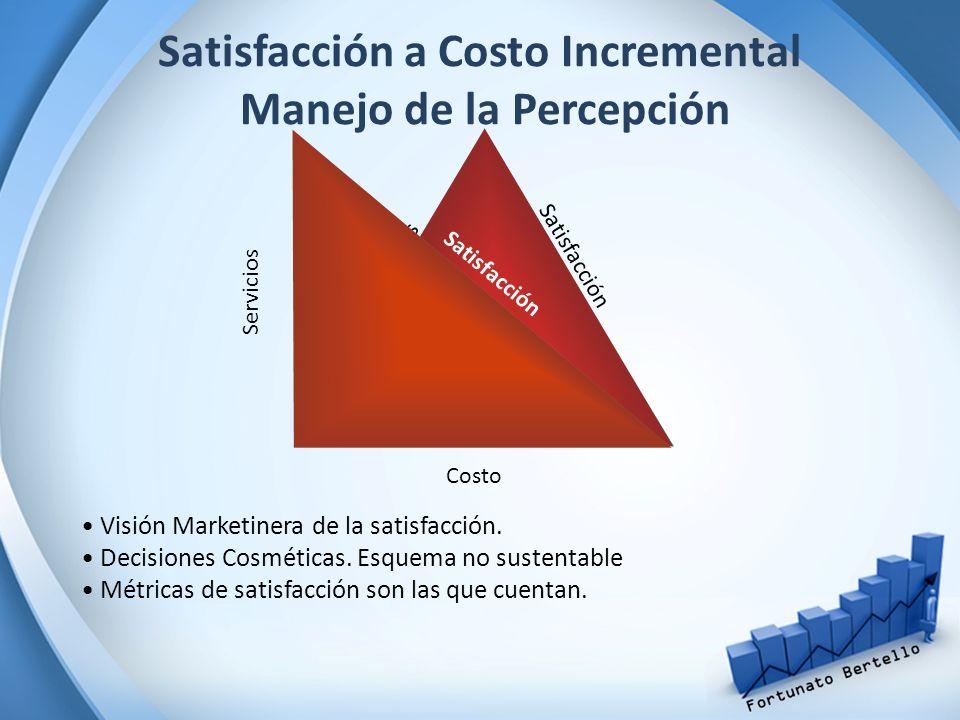 Satisfacción a Costo Incremental Manejo de la Percepción