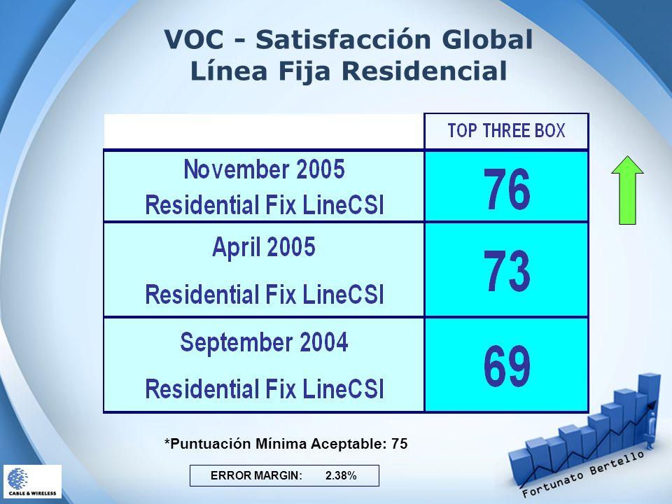 VOC - Satisfacción Global Línea Fija Residencial