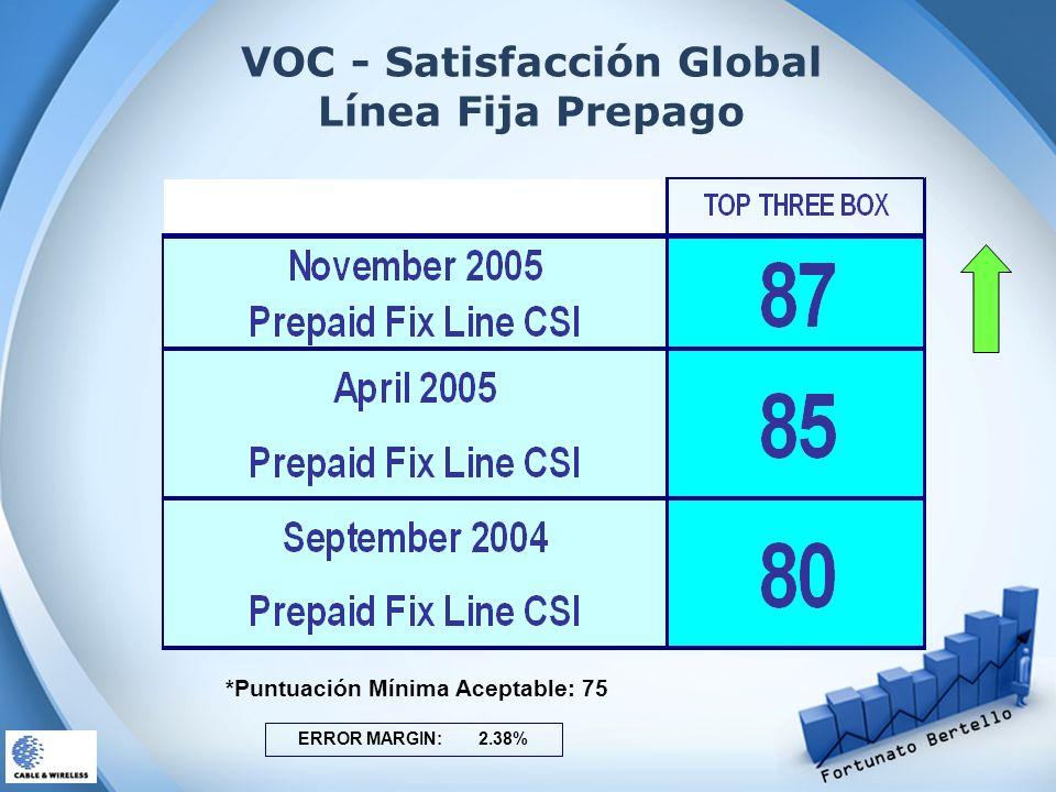 VOC - Satisfacción Global Línea Fija Prepago
