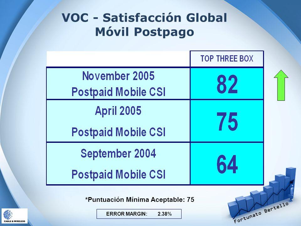 VOC - Satisfacción Global Móvil Postpago