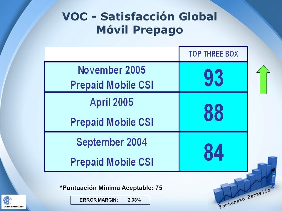 VOC - Satisfacción Global Móvil Prepago
