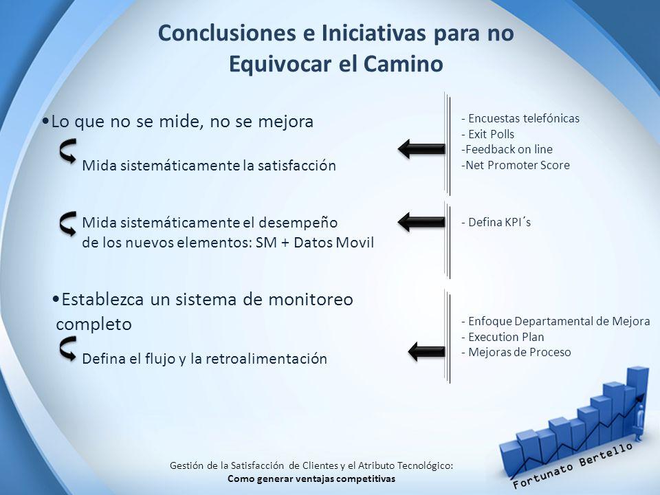 Conclusiones e Iniciativas para no Como generar ventajas competitivas