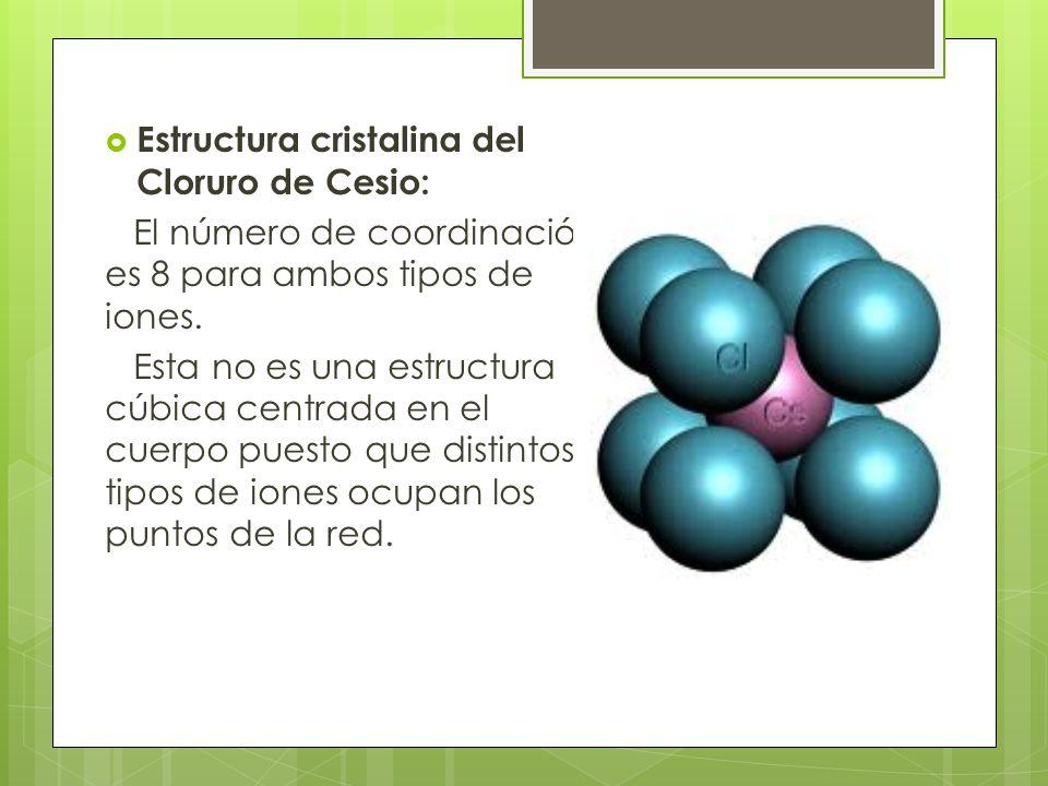 Estructura cristalina del Cloruro de Cesio: