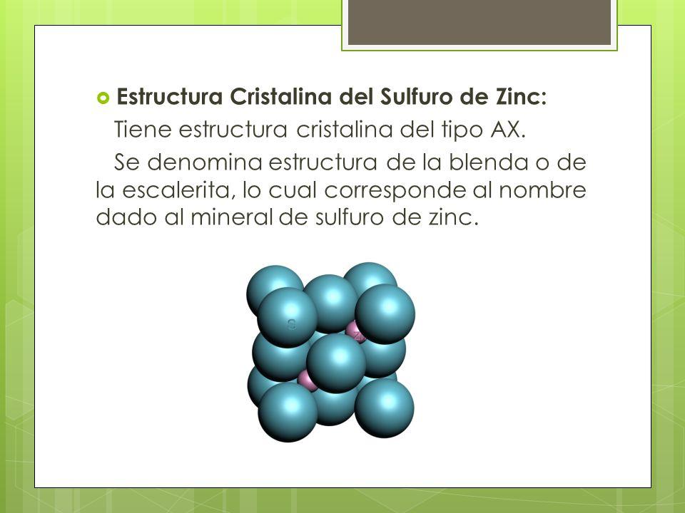 Estructura Cristalina del Sulfuro de Zinc:
