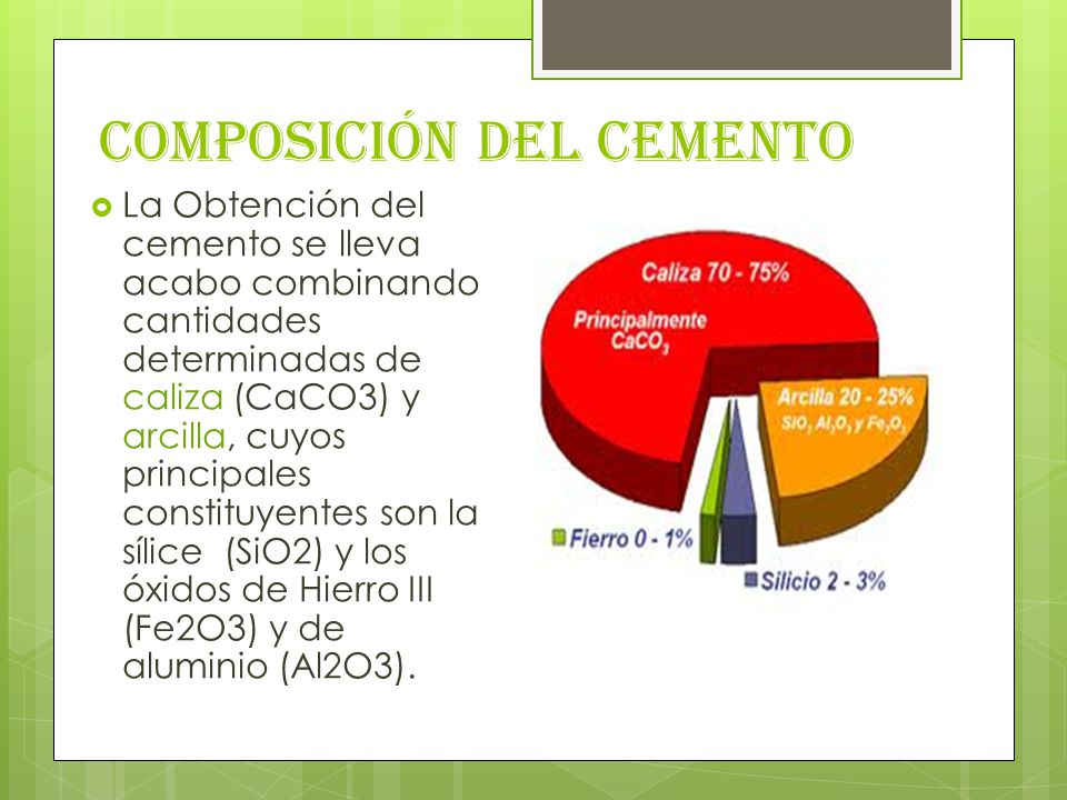 Composición del Cemento