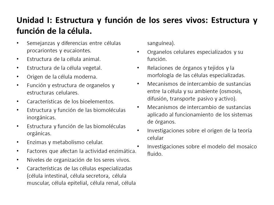 Unidad I: Estructura y función de los seres vivos: Estructura y función de la célula.