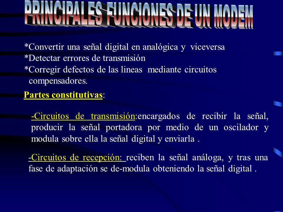 Principales funciones de un modem