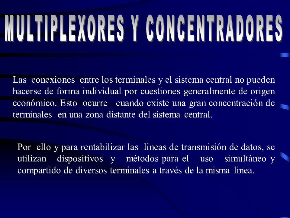MULTIPLEXORES Y CONCENTRADORES