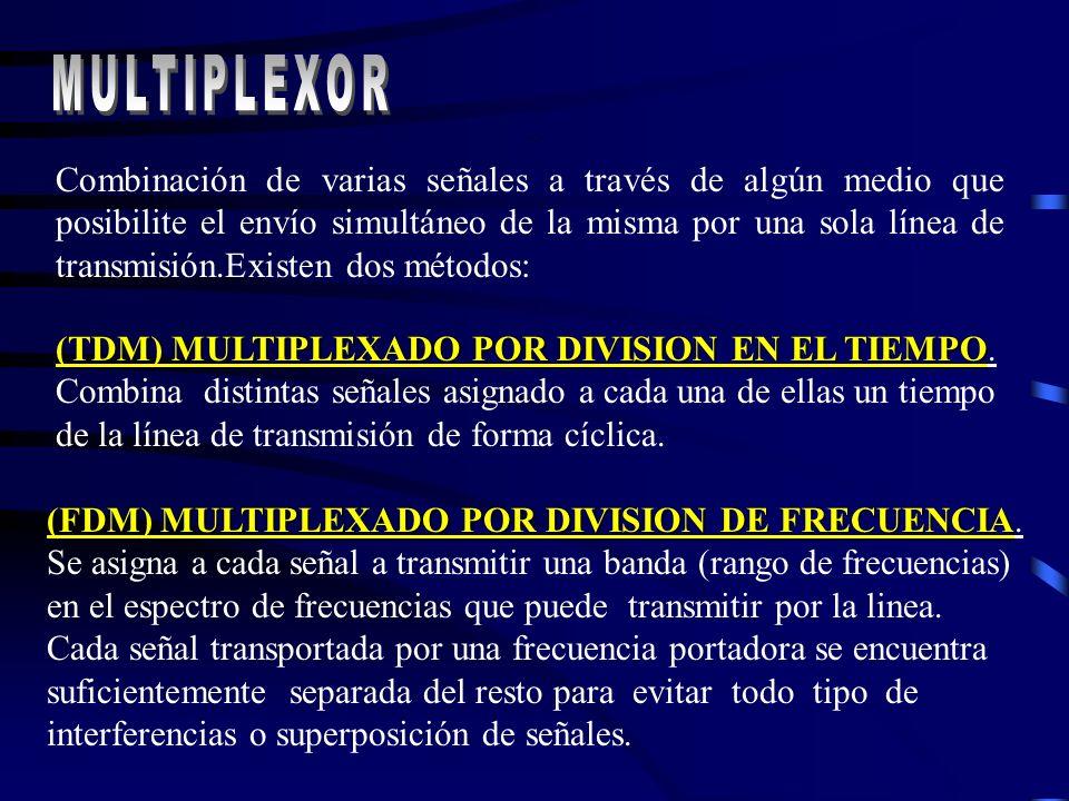MULTIPLEXOR Multiplexor.