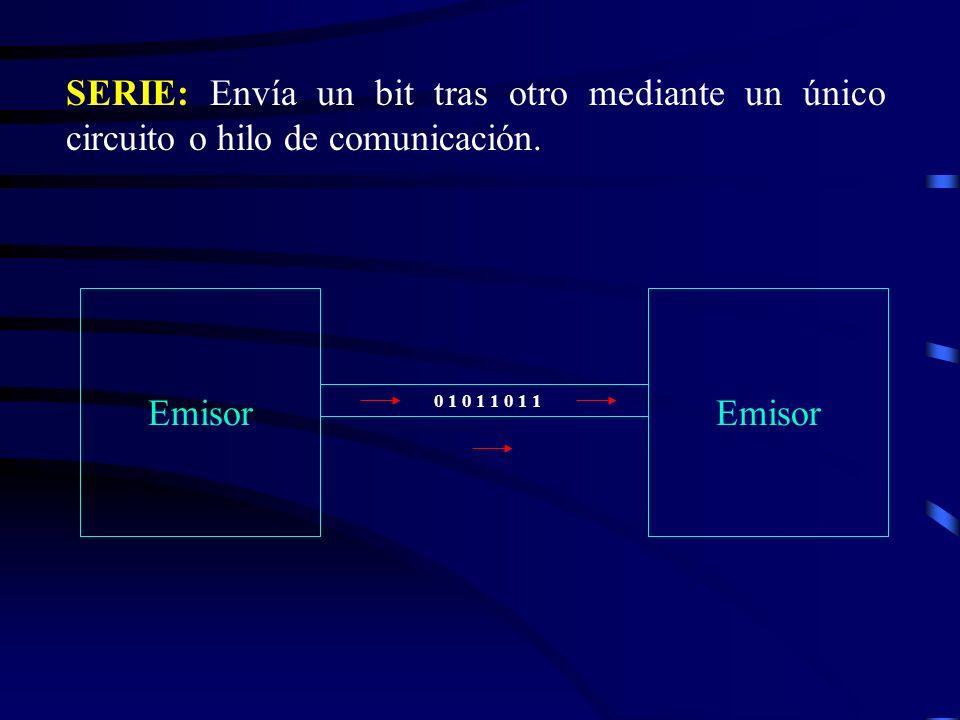 SERIE: Envía un bit tras otro mediante un único circuito o hilo de comunicación.