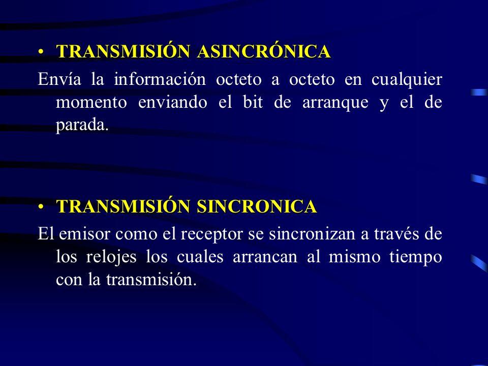 Transmisión Asincrónica & Sincrónica