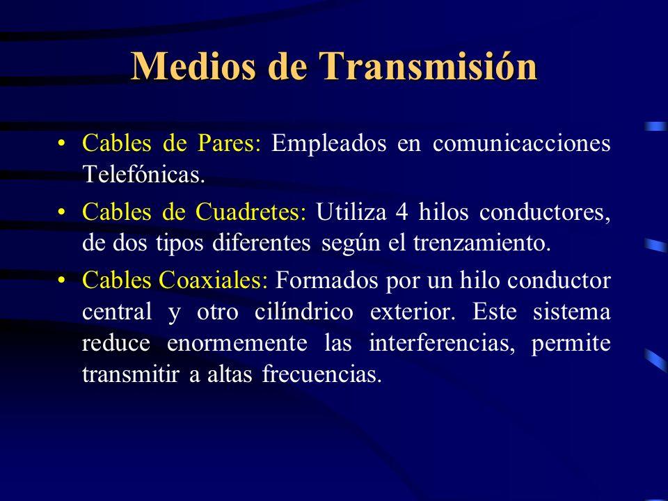 Medios de Transmisión Cables de Pares: Empleados en comunicacciones Telefónicas.