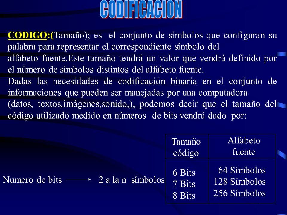 CODIFICACION Codificación. CODIGO:(Tamaño); es el conjunto de símbolos que configuran su palabra para representar el correspondiente símbolo del.