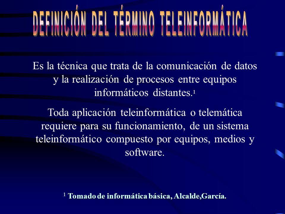 Definición del término TELEINFORMÁTICA