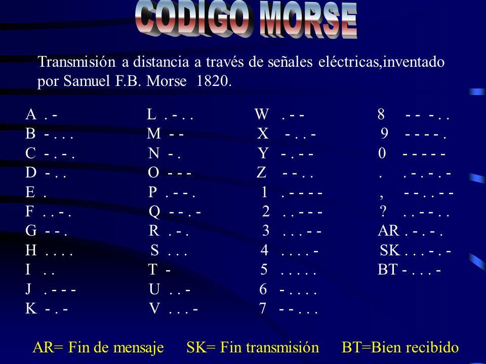 CODIGO MORSE CODIGO MORSE. Transmisión a distancia a través de señales eléctricas,inventado. por Samuel F.B. Morse 1820.