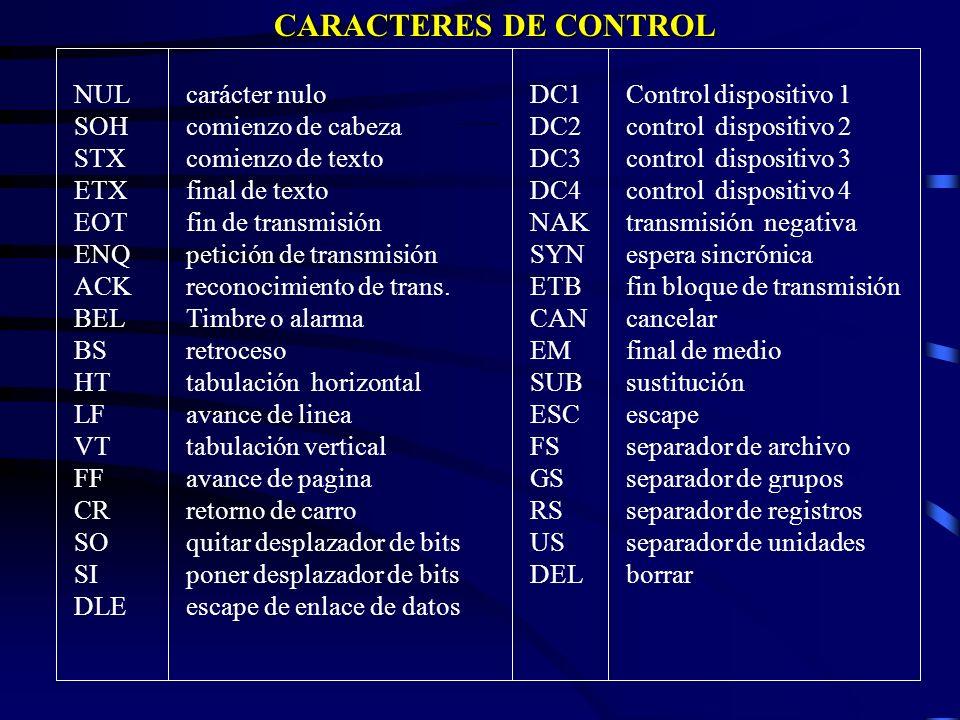 CARACTERES DE CONTROL NUL SOH STX ETX EOT ENQ ACK BEL BS HT LF VT FF
