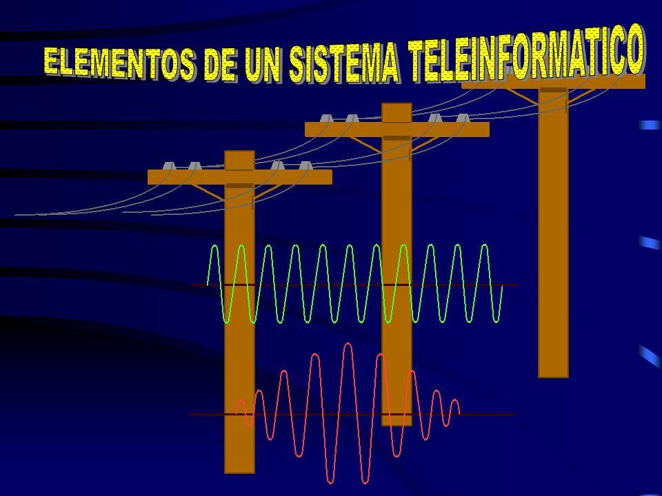 Elementos de un sistema Teleinformático