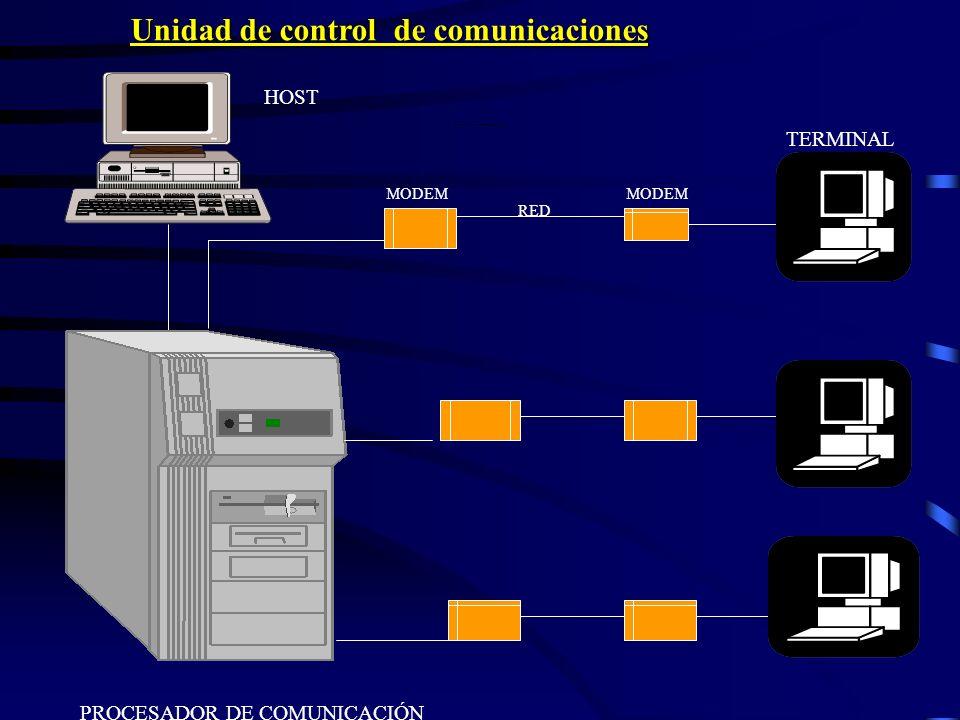 Esquema: Unidad de control de comunicaciones