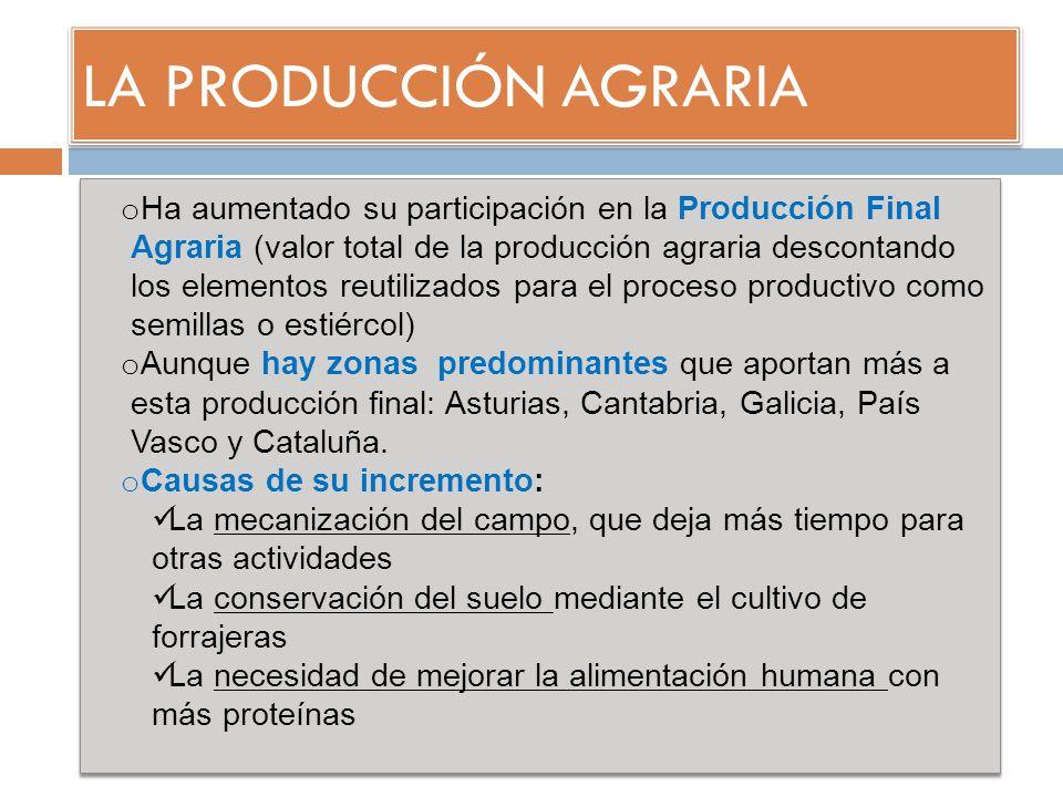 LA PRODUCCIÓN AGRARIA