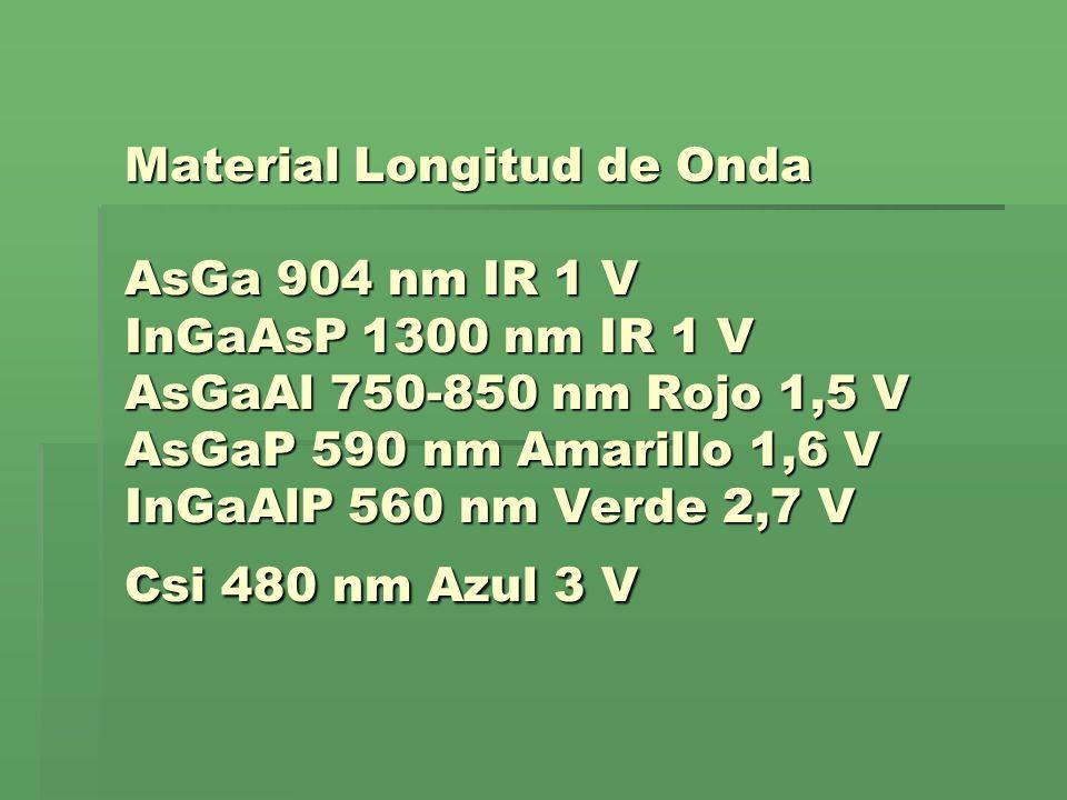 Material Longitud de Onda AsGa 904 nm IR 1 V InGaAsP 1300 nm IR 1 V AsGaAl 750-850 nm Rojo 1,5 V AsGaP 590 nm Amarillo 1,6 V InGaAlP 560 nm Verde 2,7 V Csi 480 nm Azul 3 V