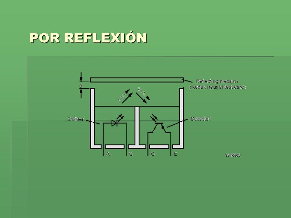 POR REFLEXIÓN