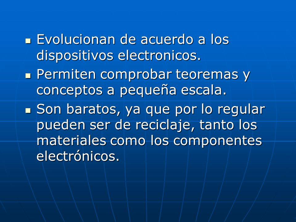 Evolucionan de acuerdo a los dispositivos electronicos.